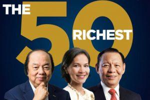 Beberapa konglomerat masuk dalam daftar orang terkaya Indonesia
